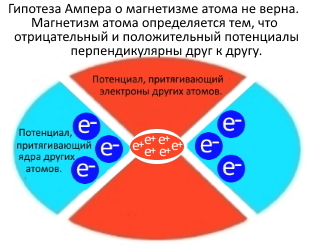 magnetizm_atoma.jpg